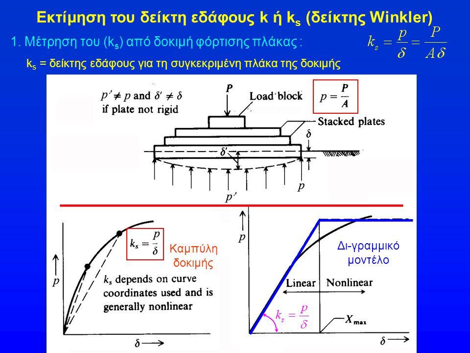 Εκτίμηση του δείκτη εδάφους k ή k s (δείκτης Winkler) 1. Μέτρηση του (k s ) από δοκιμή φόρτισης πλάκας : Καμπύλη δοκιμής Δι-γραμμικό μοντέλο k s = δεί