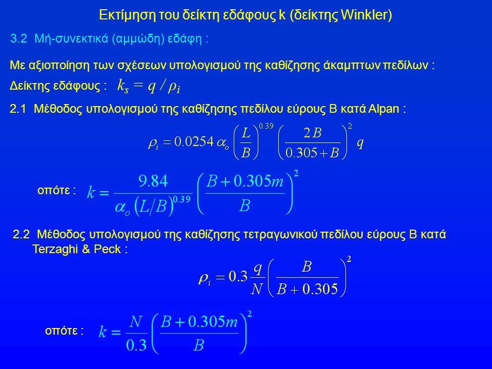 Εκτίμηση του δείκτη εδάφους k (δείκτης Winkler) Με αξιοποίηση των σχέσεων υπολογισμού της καθίζησης άκαμπτων πεδίλων : 2.1 Μέθοδος υπολογισμού της καθ