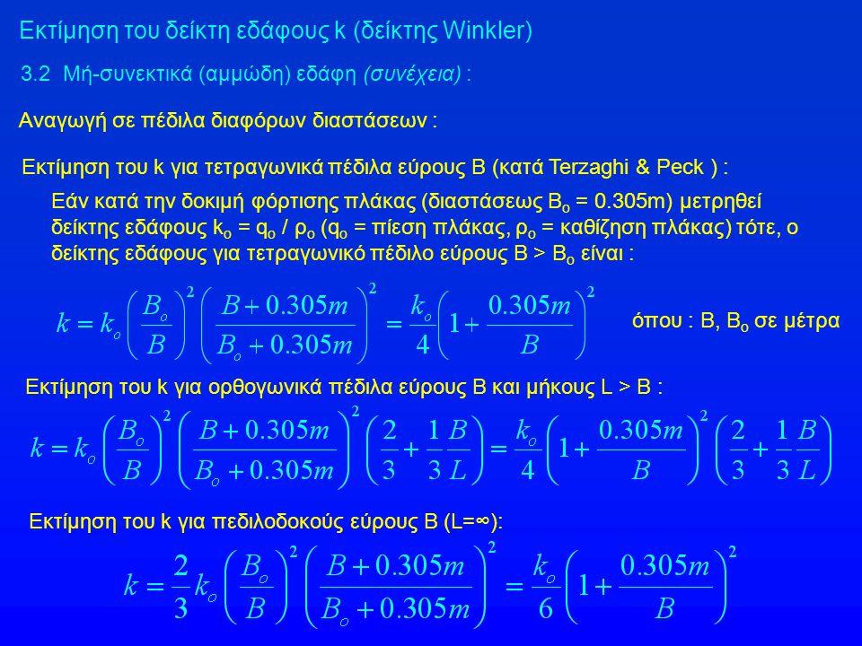 Εκτίμηση του δείκτη εδάφους k (δείκτης Winkler) όπου : Β, Β ο σε μέτρα Εάν κατά την δοκιμή φόρτισης πλάκας (διαστάσεως B o = 0.305m) μετρηθεί δείκτης