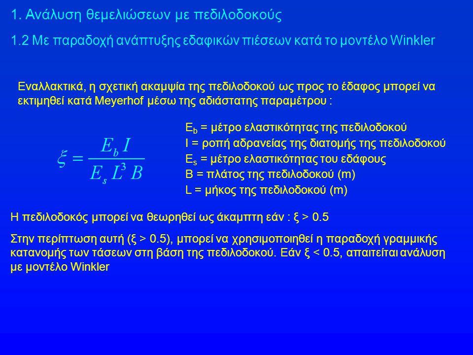 1. Ανάλυση θεμελιώσεων με πεδιλοδοκούς 1.2 Με παραδοχή ανάπτυξης εδαφικών πιέσεων κατά το μοντέλο Winkler E b = μέτρο ελαστικότητας της πεδιλοδοκού Ι