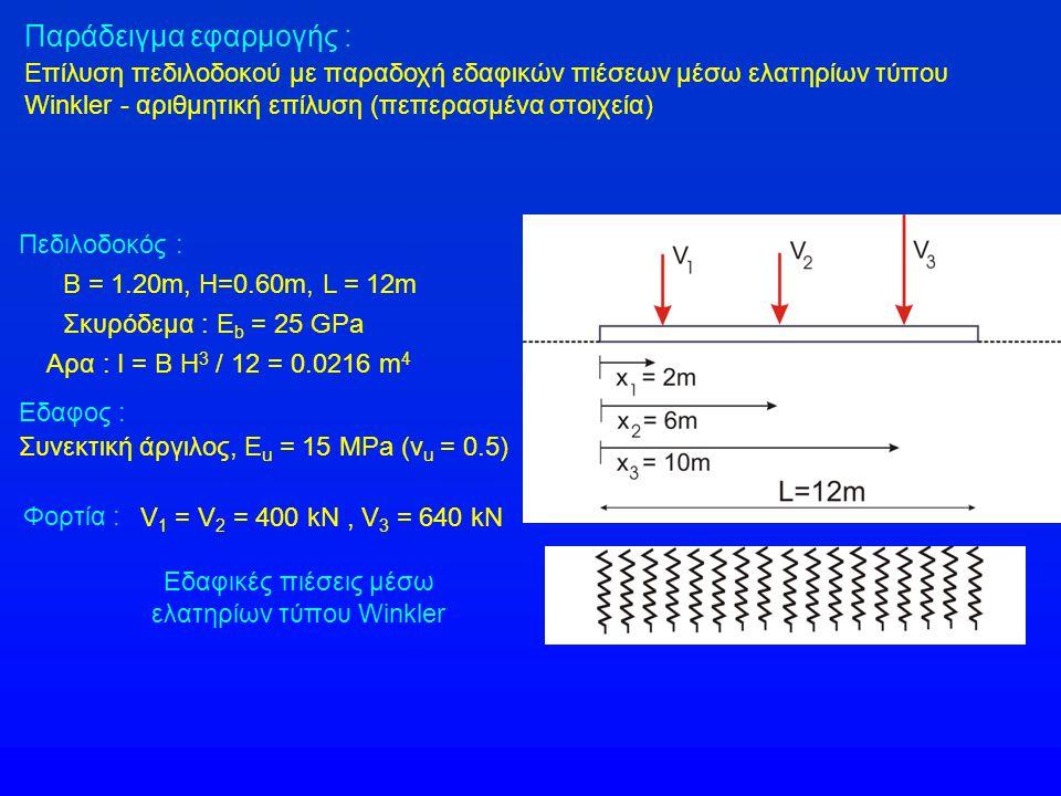 Παράδειγμα εφαρμογής : Επίλυση πεδιλοδοκού με παραδοχή εδαφικών πιέσεων μέσω ελατηρίων τύπου Winkler - αριθμητική επίλυση (πεπερασμένα στοιχεία) Πεδιλ