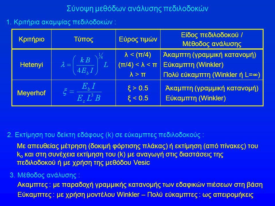 Σύνοψη μεθόδων ανάλυσης πεδιλοδοκών 2. Εκτίμηση του δείκτη εδάφους (k) σε εύκαμπτες πεδιλοδοκούς : 1. Κριτήρια ακαμψίας πεδιλοδοκών : ΚριτήριοΤύποςΕύρ