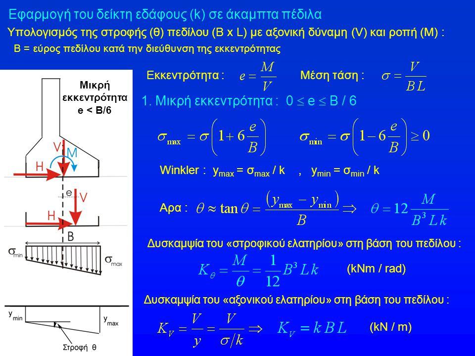 Εφαρμογή του δείκτη εδάφους (k) σε άκαμπτα πέδιλα Υπολογισμός της στροφής (θ) πεδίλου (B x L) με αξονική δύναμη (V) και ροπή (Μ) : Εκκεντρότητα :Μέση