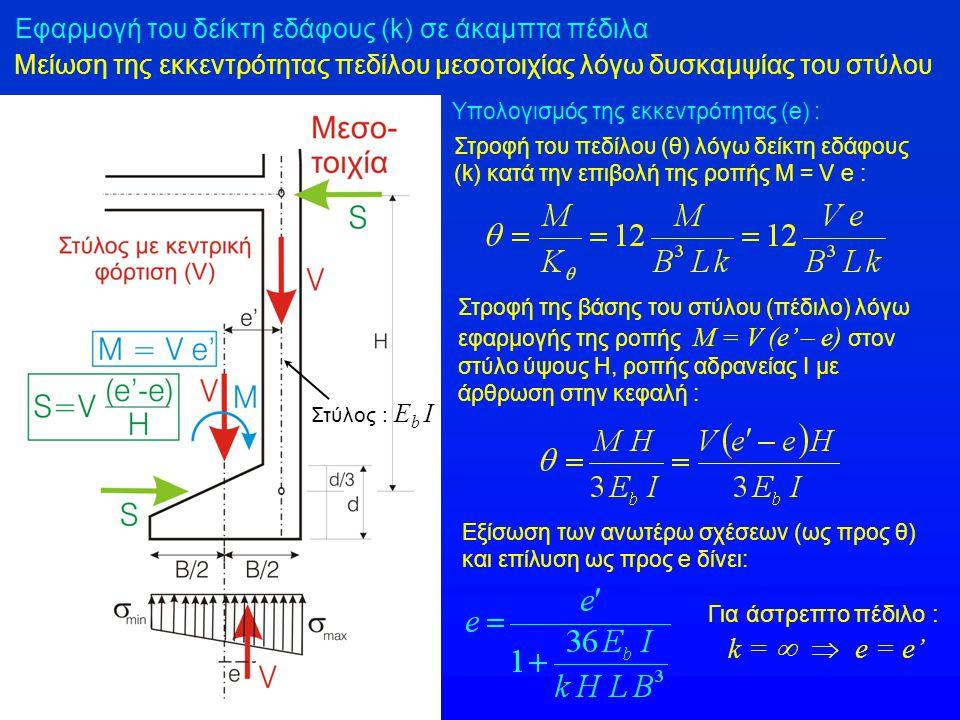 Εφαρμογή του δείκτη εδάφους (k) σε άκαμπτα πέδιλα Μείωση της εκκεντρότητας πεδίλου μεσοτοιχίας λόγω δυσκαμψίας του στύλου Στροφή της βάσης του στύλου