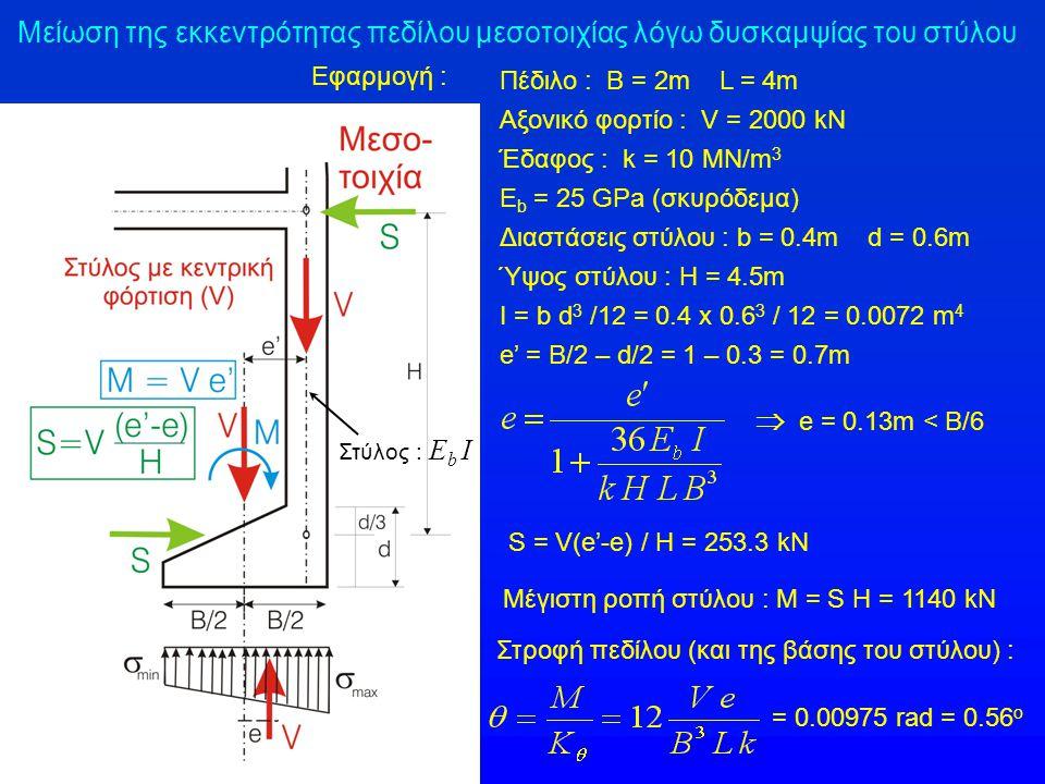 Μείωση της εκκεντρότητας πεδίλου μεσοτοιχίας λόγω δυσκαμψίας του στύλου Στύλος : E b I Εφαρμογή : Πέδιλο : B = 2m L = 4m Αξονικό φορτίο : V = 2000 kN