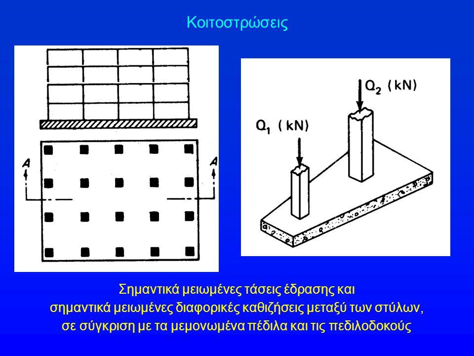 Κοιτοστρώσεις Σημαντικά μειωμένες τάσεις έδρασης και σημαντικά μειωμένες διαφορικές καθιζήσεις μεταξύ των στύλων, σε σύγκριση με τα μεμονωμένα πέδιλα