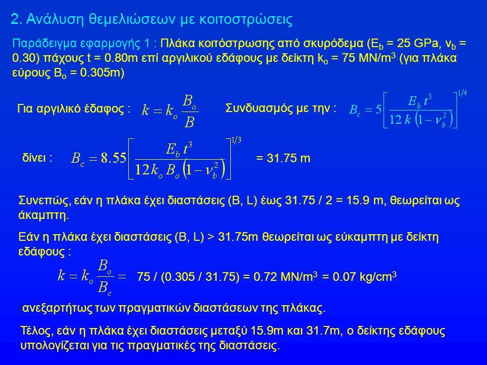 2. Ανάλυση θεμελιώσεων με κοιτοστρώσεις Παράδειγμα εφαρμογής 1 : Πλάκα κοιτόστρωσης από σκυρόδεμα (E b = 25 GPa, ν b = 0.30) πάχους t = 0.80m επί αργι