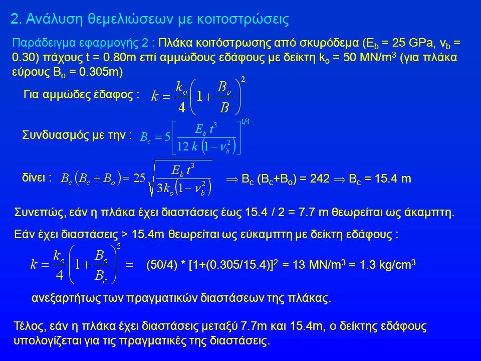 2. Ανάλυση θεμελιώσεων με κοιτοστρώσεις Παράδειγμα εφαρμογής 2 : Πλάκα κοιτόστρωσης από σκυρόδεμα (E b = 25 GPa, ν b = 0.30) πάχους t = 0.80m επί αμμώ