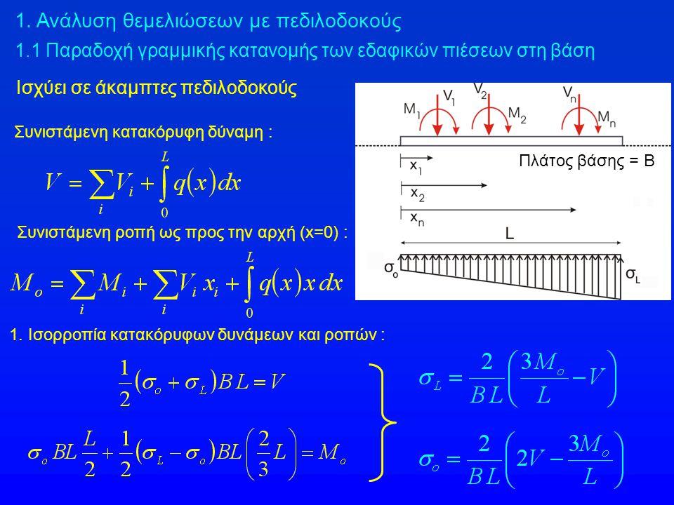 1. Ανάλυση θεμελιώσεων με πεδιλοδοκούς 1.1 Παραδοχή γραμμικής κατανομής των εδαφικών πιέσεων στη βάση 1. Ισορροπία κατακόρυφων δυνάμεων και ροπών : Συ
