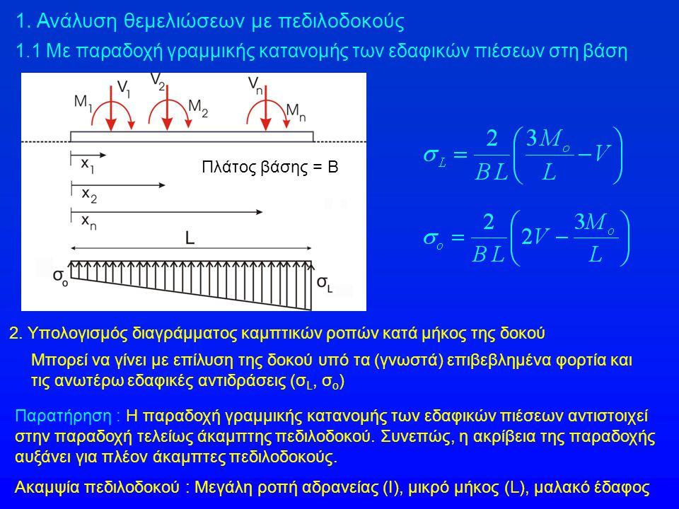 1. Ανάλυση θεμελιώσεων με πεδιλοδοκούς 1.1 Με παραδοχή γραμμικής κατανομής των εδαφικών πιέσεων στη βάση 2. Υπολογισμός διαγράμματος καμπτικών ροπών κ