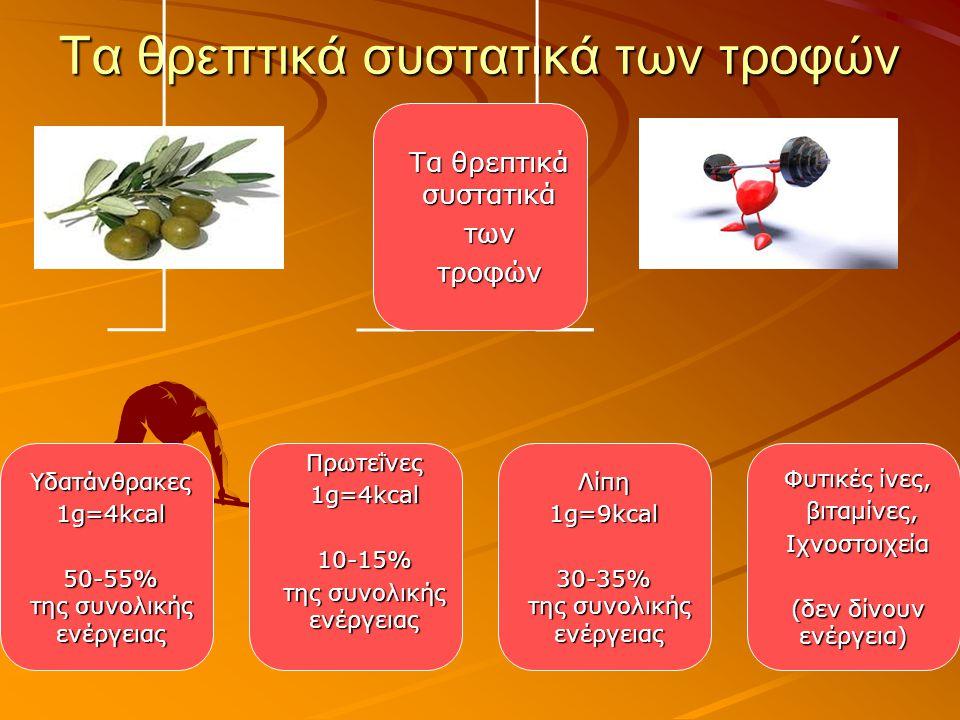 Τα θρεπτικά συστατικά των τροφών Τα θρεπτικά συστατικά τωντροφών Υδατάνθρακες 1g=4kcal 50-55% της συνολικής ενέργειας Πρωτεΐνες 1g=4kcal 10-15% της συνολικής ενέργειας Λίπη 1g=9kcal 30-35% της συνολικής ενέργειας Φυτικές ίνες, βιταμίνες, βιταμίνες,Ιχνοστοιχεία (δεν δίνουν ενέργεια)