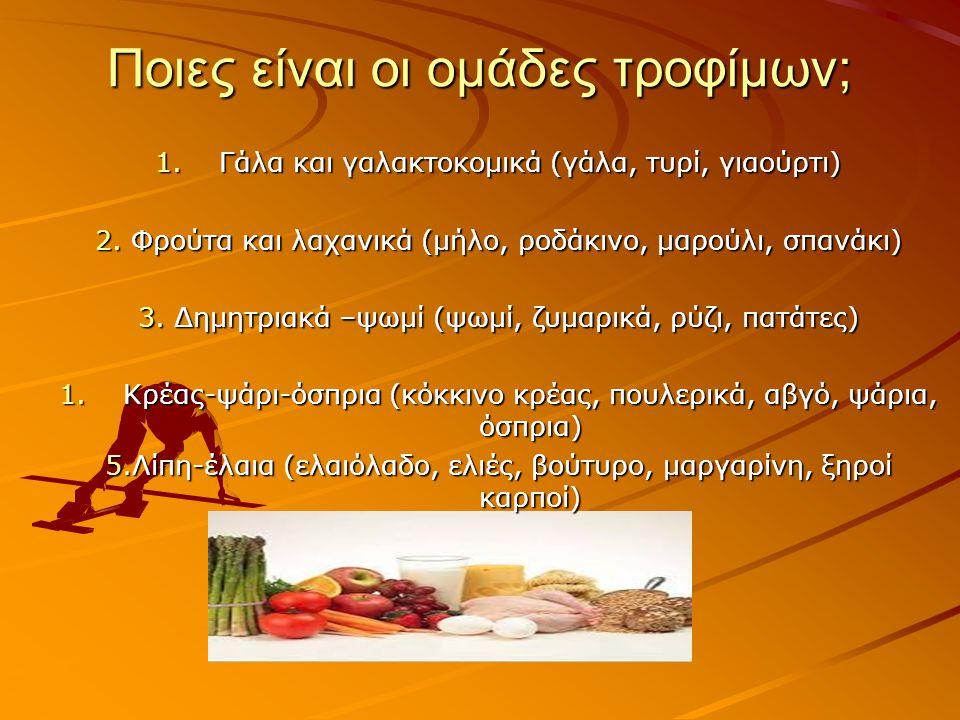 Ποιες είναι οι ομάδες τροφίμων; 1.Γάλα και γαλακτοκομικά (γάλα, τυρί, γιαούρτι) 2.