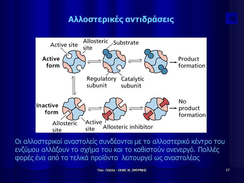 Παν. Πάλλα - ΕΚΦΕ Ν. ΣΜΥΡΝΗΣ 17 Οι αλλοστερικοί αναστολείς συνδέονται με το αλλοστερικό κέντρο του ενζύμου αλλάζουν το σχήμα του και το καθιστούν ανεν
