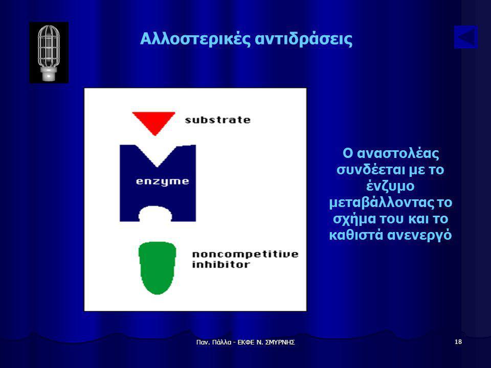 Παν. Πάλλα - ΕΚΦΕ Ν. ΣΜΥΡΝΗΣ 18 Αλλοστερικές αντιδράσεις O αναστολέας συνδέεται με το ένζυμο μεταβάλλοντας το σχήμα του και το καθιστά ανενεργό