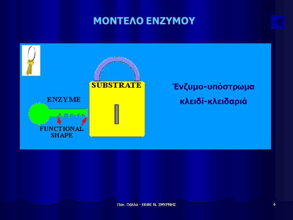 Παν. Πάλλα - ΕΚΦΕ Ν. ΣΜΥΡΝΗΣ 6 ΜΟΝΤΕΛΟ ΕΝΖΥΜΟΥ Ένζυμο-υπόστρωμα κλειδί-κλειδαριά