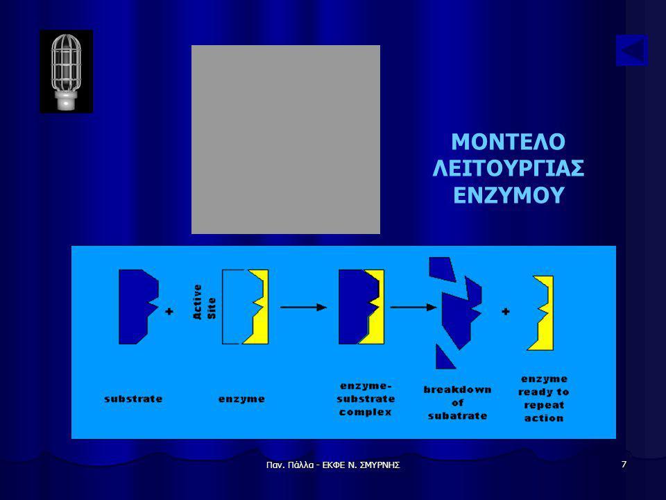 Παν. Πάλλα - ΕΚΦΕ Ν. ΣΜΥΡΝΗΣ 7 ΜΟΝΤΕΛΟ ΛΕΙΤΟΥΡΓΙΑΣ ΕΝΖΥΜΟΥ