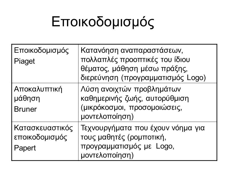 Εποικοδομισμός Piaget Κατανόηση αναπαραστάσεων, πολλαπλές προοπτικές του ίδιου θέματος, μάθηση μέσω πράξης, διερεύνηση (προγραμματισμός Logo) Αποκαλυπ