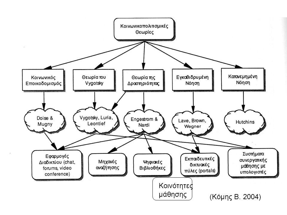 (Κόμης Β. 2004) Κοινότητες μάθησης