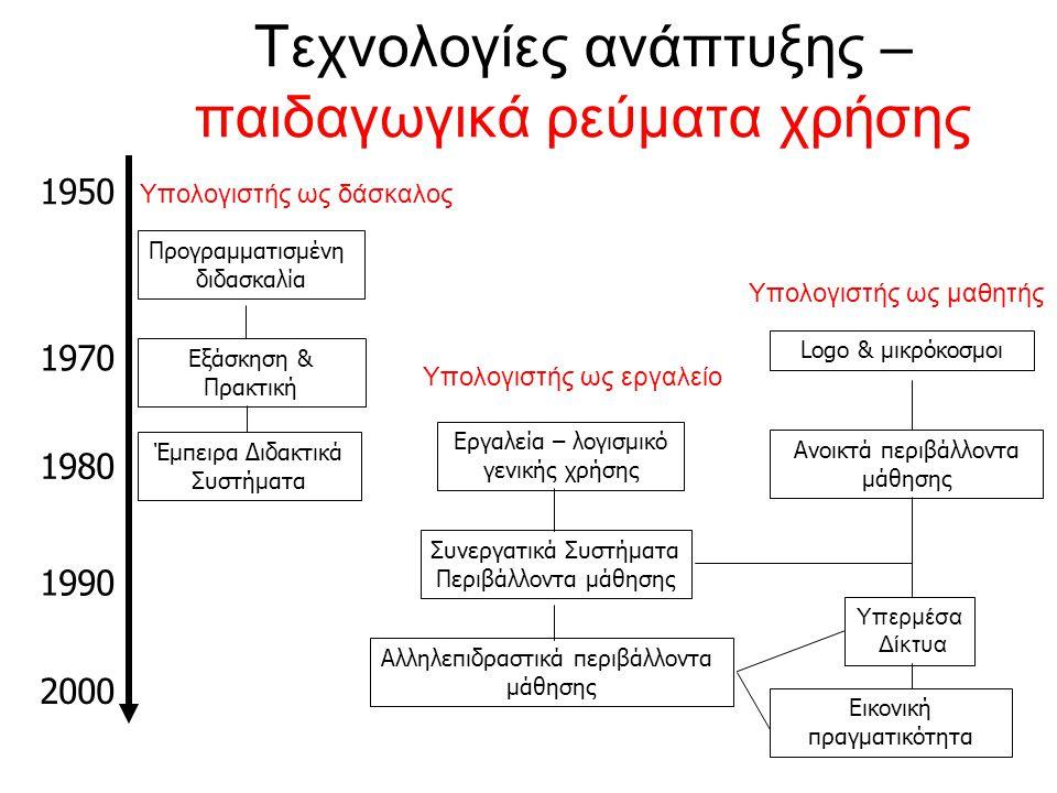 Τεχνολογίες ανάπτυξης – παιδαγωγικά ρεύματα χρήσης 1950 1970 1980 1990 2000 Προγραμματισμένη διδασκαλία Εξάσκηση & Πρακτική Έμπειρα Διδακτικά Συστήματ
