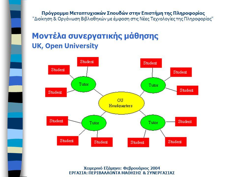 Πρόγραμμα Μεταπτυχιακών Σπουδών στην Επιστήμη της Πληροφορίας Διοίκηση & Οργάνωση Βιβλιοθηκών με έμφαση στις Νέες Τεχνολογίες της Πληροφορίας Χειμερινό Εξάμηνο: Φεβρουάριος 2004 Μοντέλα συνεργατικής μάθησης UK, Open University ΕΡΓΑΣΙΑ: ΠΕΡΙΒΑΛΛΟΝΤΑ ΜΑΘΗΣΗΣ & ΣΥΝΕΡΓΑΣΙΑΣ