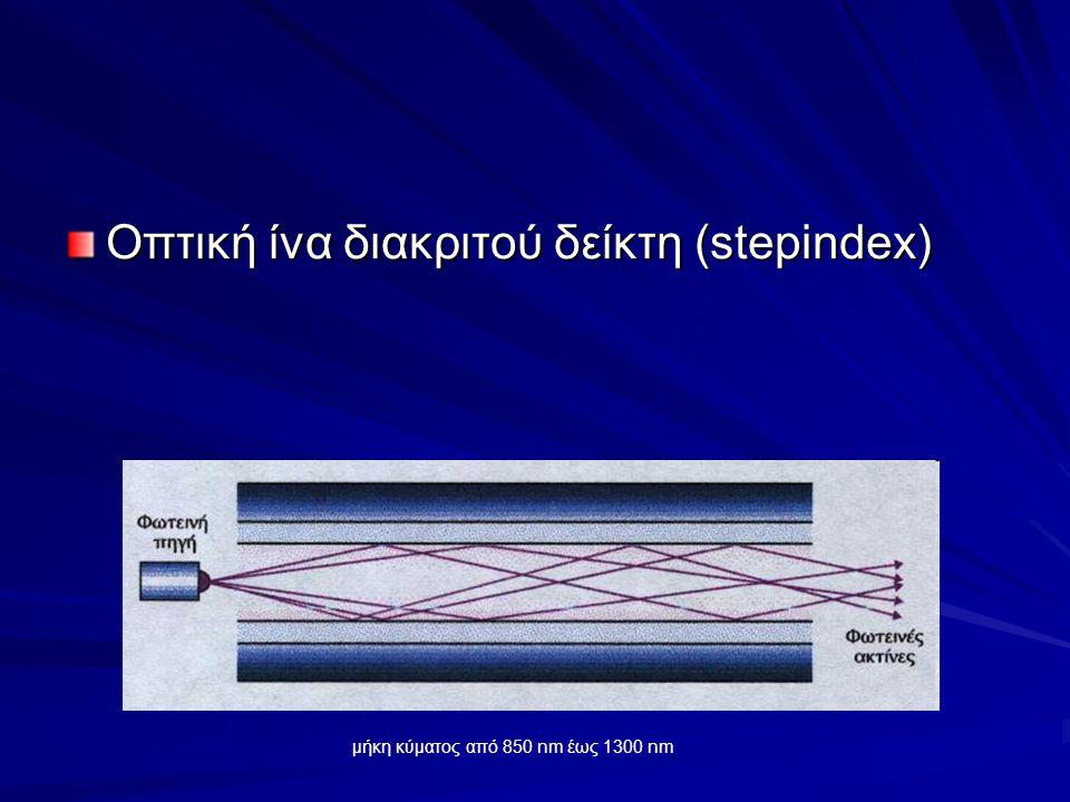 Οπτική ίνα διακριτού δείκτη (stepindex) μήκη κύματος από 850 nm έως 1300 nm
