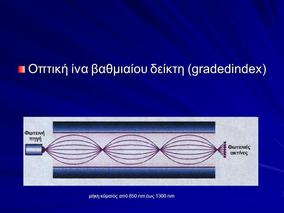 Οπτική ίνα βαθμιαίου δείκτη (gradedindex) μήκη κύματος από 850 nm έως 1300 nm
