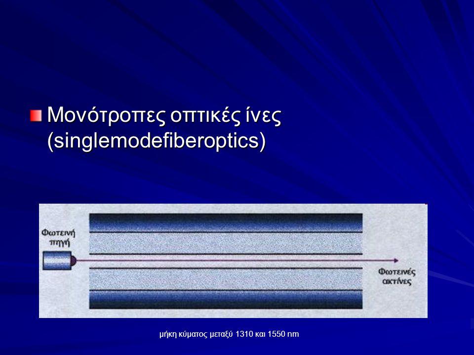 Μονότροπες οπτικές ίνες (singlemodefiberoptics) μήκη κύματος μεταξύ 1310 και 1550 nm