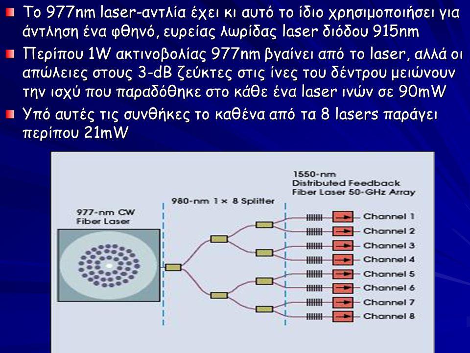 Το 977nm laser-αντλία έχει κι αυτό το ίδιο χρησιμοποιήσει για άντληση ένα φθηνό, ευρείας λωρίδας laser διόδου 915nm Περίπου 1W ακτινοβολίας 977nm βγαίνει από το laser, αλλά οι απώλειες στους 3-dB ζεύκτες στις ίνες του δέντρου μειώνουν την ισχύ που παραδόθηκε στο κάθε ένα laser ινών σε 90mW Υπό αυτές τις συνθήκες το καθένα από τα 8 lasers παράγει περίπου 21mW