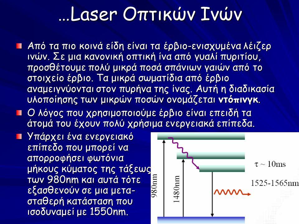 …Laser Οπτικών Ινών Από τα πιο κοινά είδη είναι τα έρβιο-ενισχυμένα λέιζερ ινών.