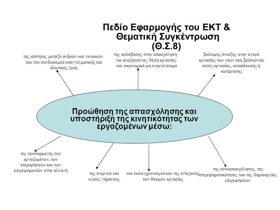 Πεδίο Εφαρμογής του ΕΚΤ & Θεματική Συγκέντρωση (Θ.Σ.8) Προώθηση της απασχόλησης και υποστήριξη της κινητικότητας των εργαζομένων μέσω: της ισότητας με