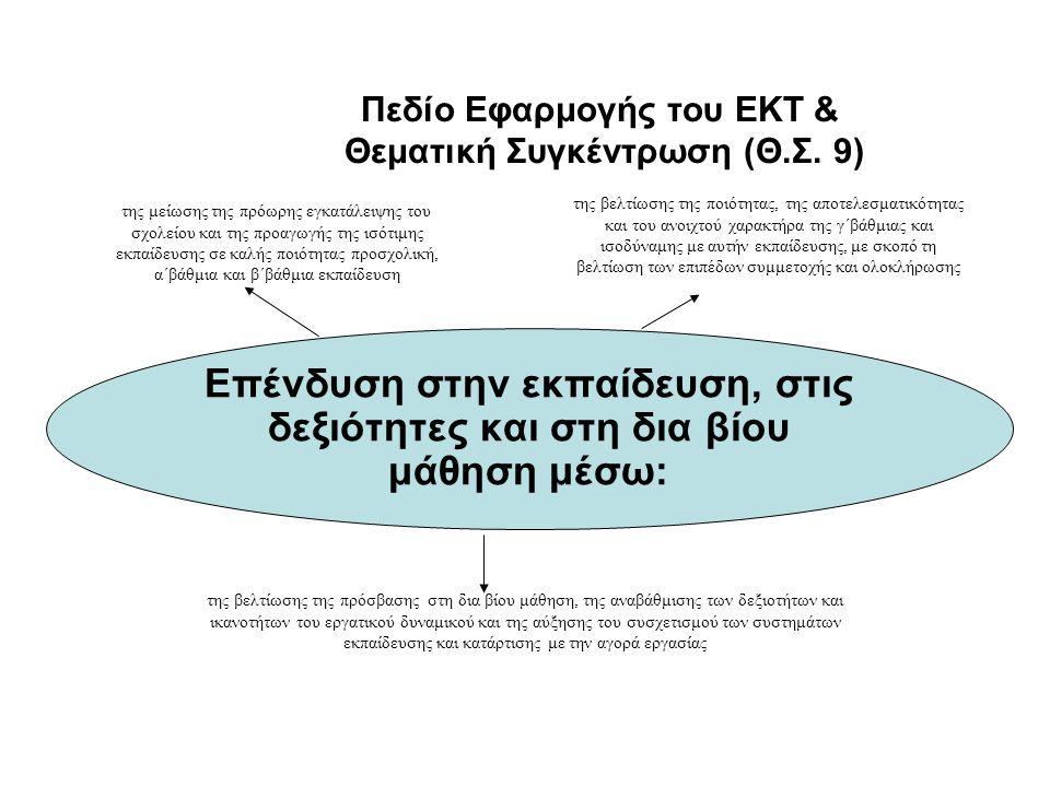 Πεδίο Εφαρμογής του ΕΚΤ & Θεματική Συγκέντρωση (Θ.Σ. 9) Επένδυση στην εκπαίδευση, στις δεξιότητες και στη δια βίου μάθηση μέσω: της μείωσης της πρόωρη