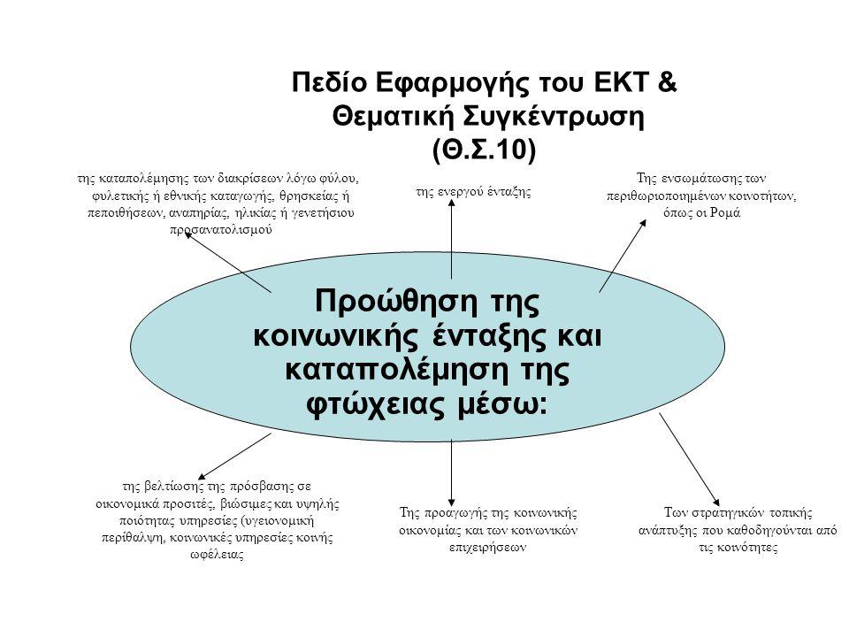 Πεδίο Εφαρμογής του ΕΚΤ & Θεματική Συγκέντρωση(Θ.Σ.11) Βελτίωση της θεσμικής επάρκειας και της αποτελεσματικής δημόσιας διοίκησης μέσω: της επένδυσης στη θεσμική επάρκεια και στην αποτελεσματικότητα της ΔΔ και των ΔΥ με στόχο τις μεταρρυθμίσεις, την καλύτερη κανονιστική ρύθμιση και τη χρηστή διακυβέρνηση (NUTS2) της δημιουργίας ικανοτήτων για ενδιαφερομένους που παρέχουν απασχόληση, εκπαίδευση και κοινωνικές πολιτικές, τομεακά και εδαφικά σύμφωνα για κινητοποίηση υπέρ των μεταρρυθμίσεων σε εθνικό, περιφερειακό και τοπικό επίπεδο