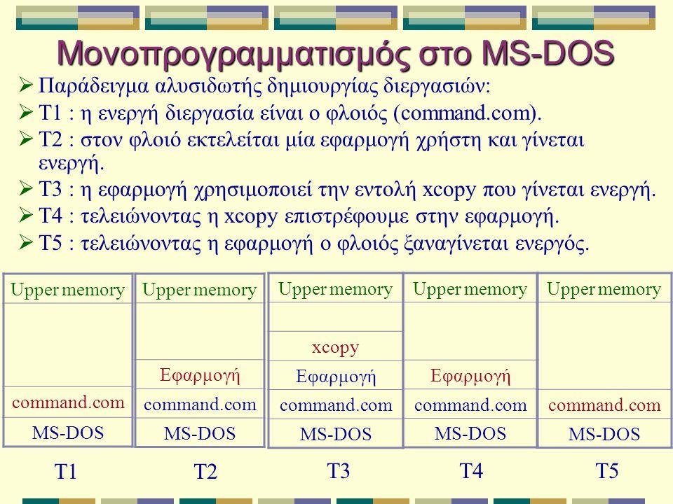 Μονοπρογραμματισμός στο MS-DOS  Παράδειγμα αλυσιδωτής δημιουργίας διεργασιών:  Τ1 : η ενεργή διεργασία είναι ο φλοιός (command.com).  Τ2 : στον φλο