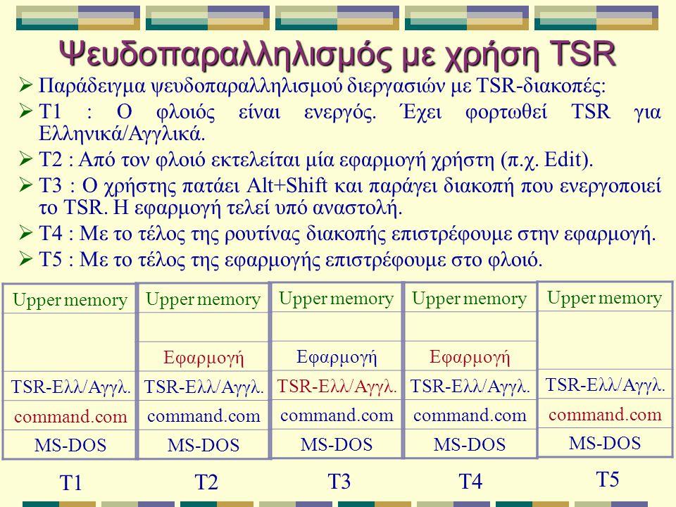 Ψευδοπαραλληλισμός με χρήση TSR  Παράδειγμα ψευδοπαραλληλισμού διεργασιών με TSR-διακοπές:  Τ1 : Ο φλοιός είναι ενεργός. Έχει φορτωθεί TSR για Ελλην