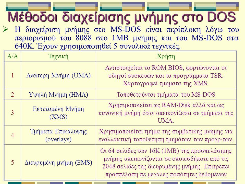 Μέθοδοι διαχείρισης μνήμης στο DOS  Η διαχείριση μνήμης στο MS-DOS είναι περίπλοκη λόγω του περιορισμού του 8088 στο 1ΜΒ μνήμης και του MS-DOS στα 64