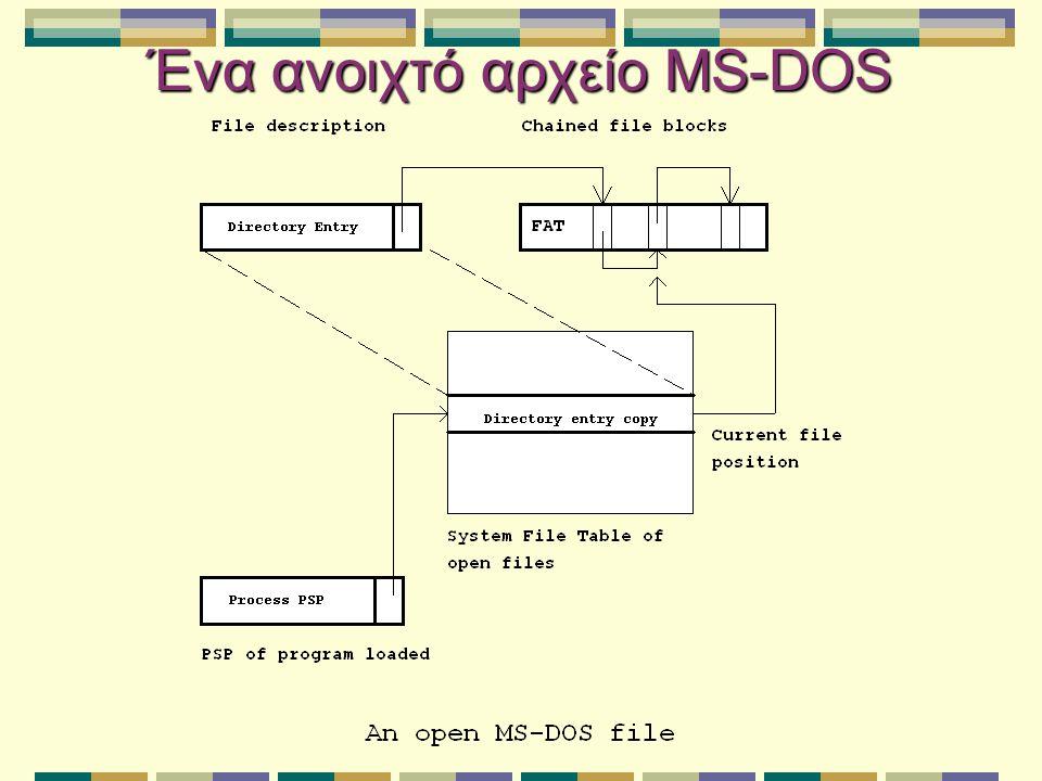 Ένα ανοιχτό αρχείο MS-DOS