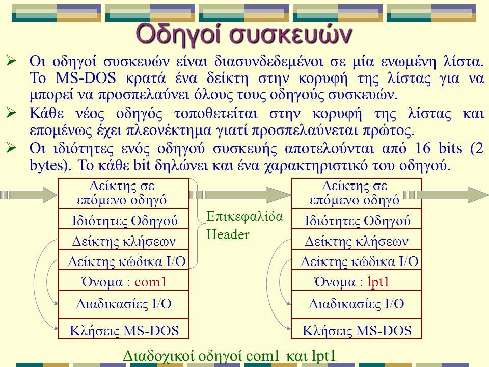 Οδηγοί συσκευών Κλήσεις MS-DOS Διαδικασίες I/O Όνομα : com1 Δείκτης κώδικα Ι/Ο Δείκτης κλήσεων Ιδιότητες Οδηγού Δείκτης σε επόμενο οδηγό Επικεφαλίδα H