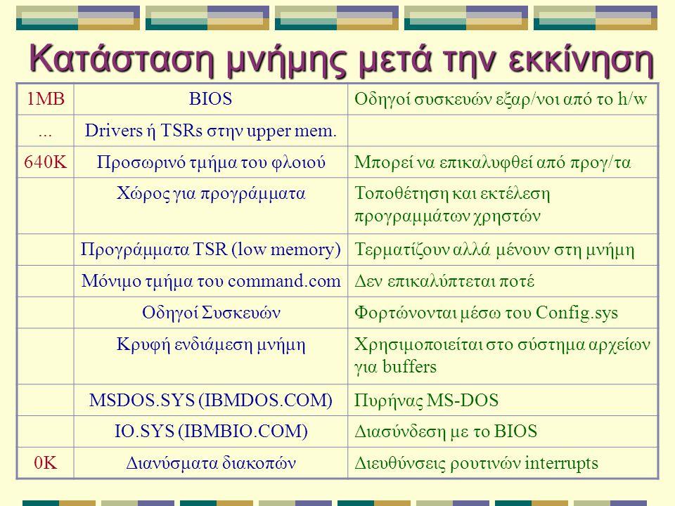 Διεργασίες στο MS-DOS  Το MS-DOS υποστηρίζει δύο κατηγορίες εκτελέσιμων αρχείων (com και exe) τα οποία δημιουργούν διεργασίες με ελαφρά διαφορετικά χαρακτηριστικά :  Διεργασίες που ξεκινούν από com αρχεία (*.com) : επιτρέπεται να έχουν ένα τμήμα μεγέθους μέχρι 64ΚΒ κοινό για κώδικα, δεδομένα και στοίβα.