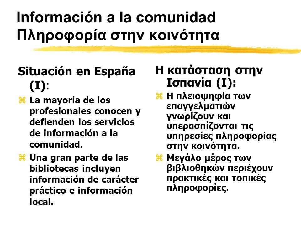 Información a la comunidad Πληροφορία στην κοινότητα Situación en España (I): zLa mayoría de los profesionales conocen y defienden los servicios de información a la comunidad.