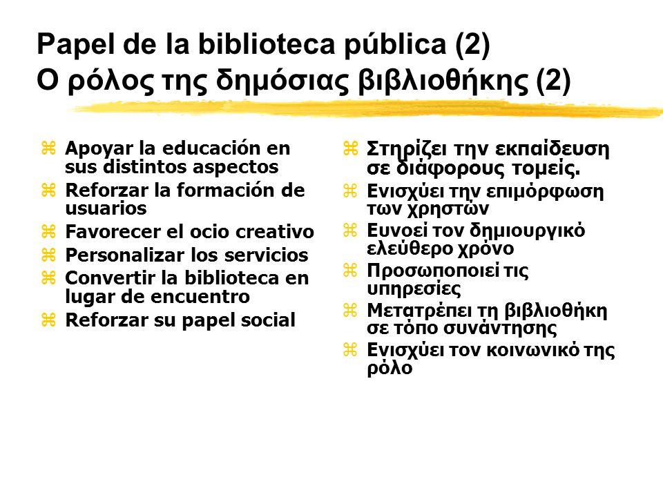 Papel de la biblioteca pública (2) Ο ρόλος της δημόσιας βιβλιοθήκης (2) zApoyar la educación en sus distintos aspectos zReforzar la formación de usuarios zFavorecer el ocio creativo zPersonalizar los servicios zConvertir la biblioteca en lugar de encuentro zReforzar su papel social z Στηρίζει την εκπαίδευση σε διάφορους τομείς.