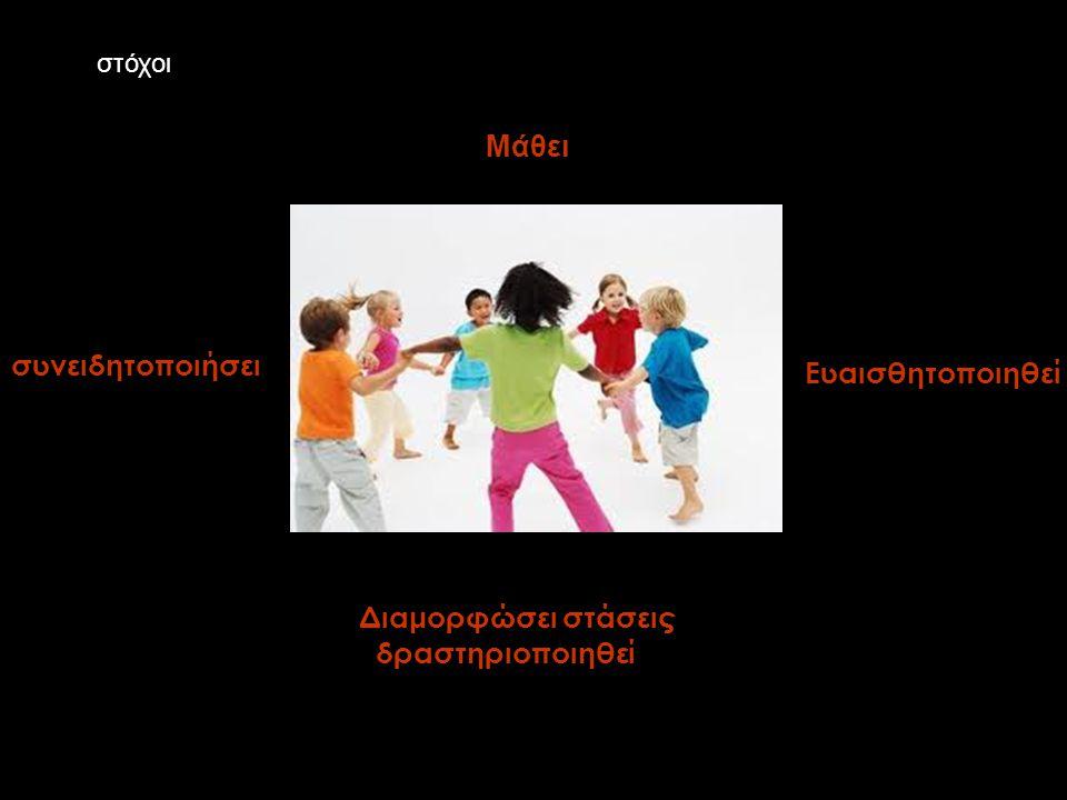 Ευαισθητοποιηθεί Διαμορφώσει στάσεις δραστηριοποιηθεί συνειδητοποιήσει Μάθει στόχοι