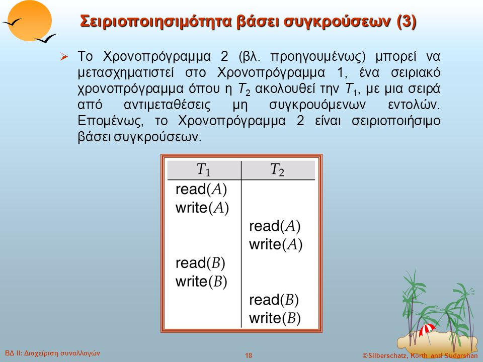©Silberschatz, Korth and Sudarshan18 ΒΔ ΙΙ: Διαχείριση συναλλαγών Σειριοποιησιμότητα βάσει συγκρούσεων (3)  Το Χρονοπρόγραμμα 2 (βλ. προηγουμένως) μπ