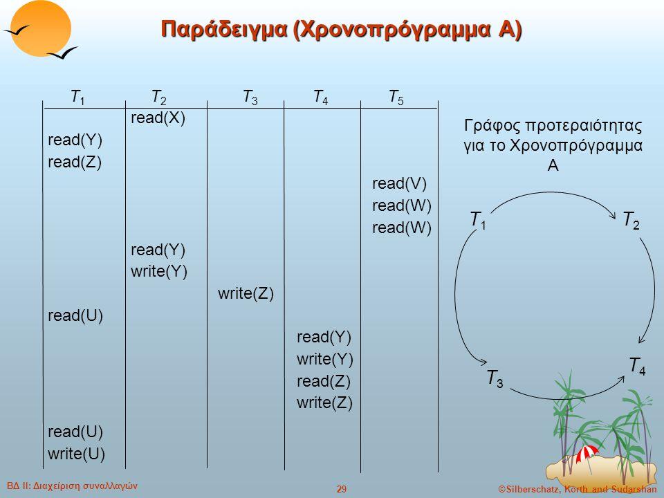©Silberschatz, Korth and Sudarshan29 ΒΔ ΙΙ: Διαχείριση συναλλαγών Παράδειγμα (Χρονοπρόγραμμα A) T 1 T 2 T 3 T 4 T 5 read(X) read(Y) read(Z) read(V) re