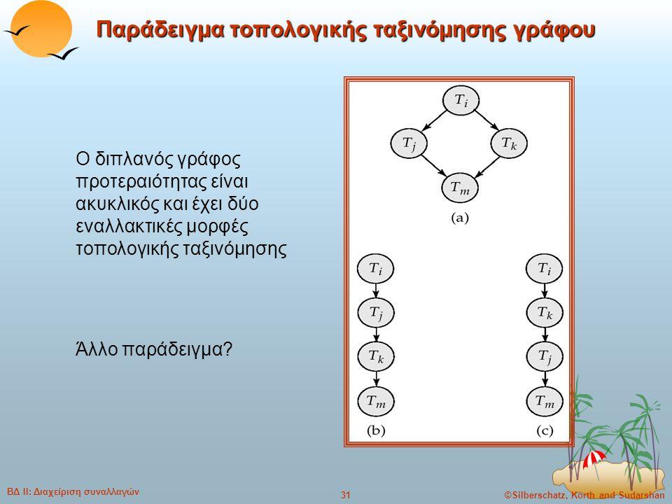©Silberschatz, Korth and Sudarshan31 ΒΔ ΙΙ: Διαχείριση συναλλαγών Παράδειγμα τοπολογικής ταξινόμησης γράφου Ο διπλανός γράφος προτεραιότητας είναι ακυ
