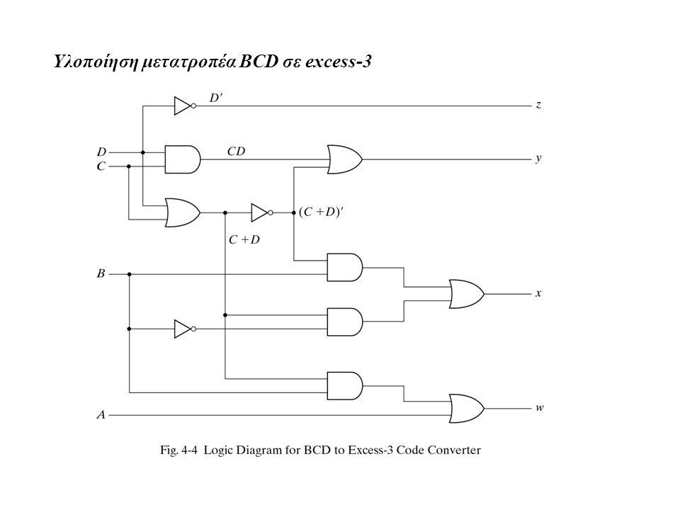Υλοποίηση μετατροπέα BCD σε excess-3