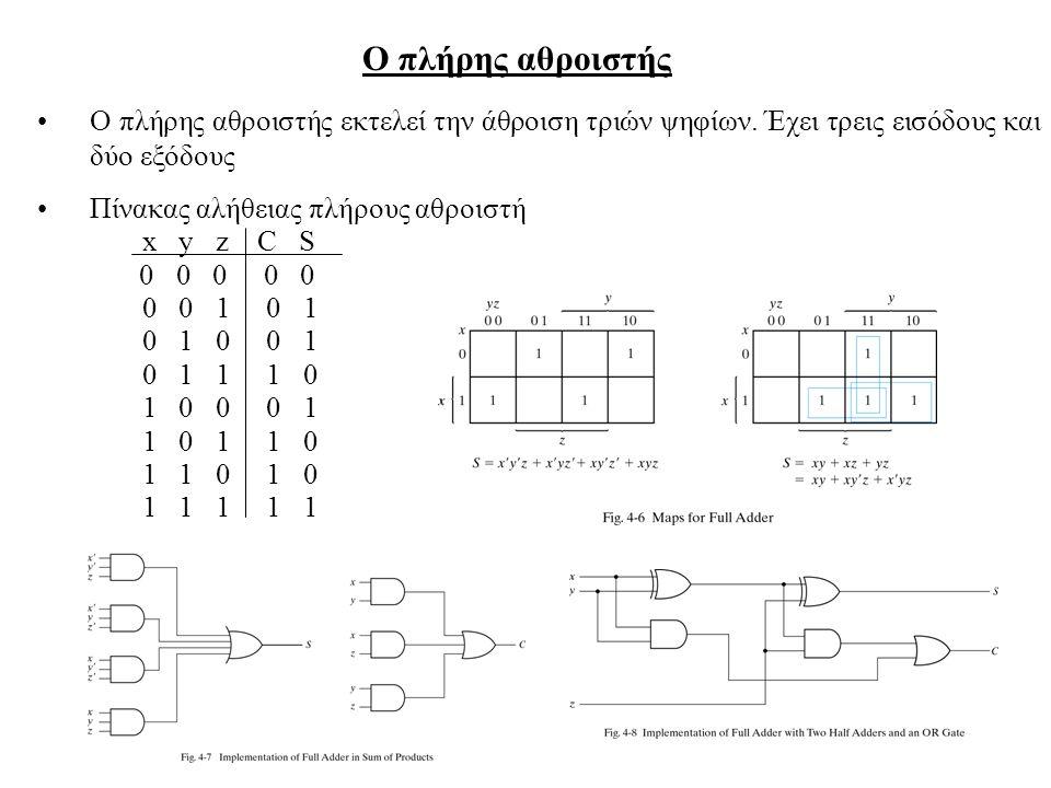 Ο πλήρης αθροιστής Ο πλήρης αθροιστής εκτελεί την άθροιση τριών ψηφίων. Έχει τρεις εισόδους και δύο εξόδους Πίνακας αλήθειας πλήρους αθροιστή x y z C