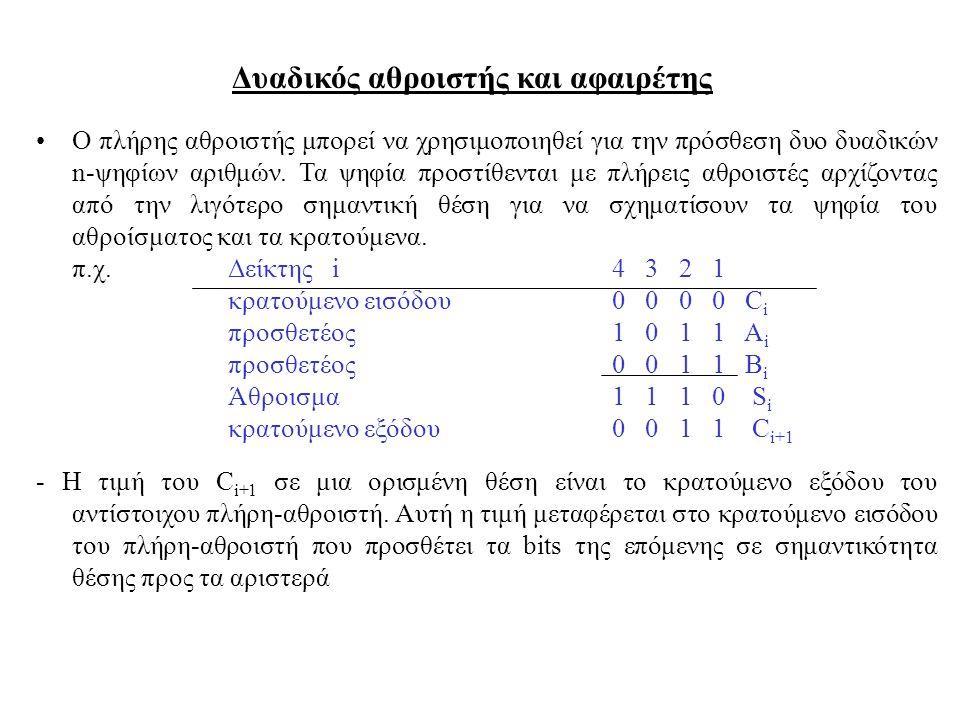 Δυαδικός αθροιστής και αφαιρέτης Ο πλήρης αθροιστής μπορεί να χρησιμοποιηθεί για την πρόσθεση δυο δυαδικών n-ψηφίων αριθμών. Τα ψηφία προστίθενται με
