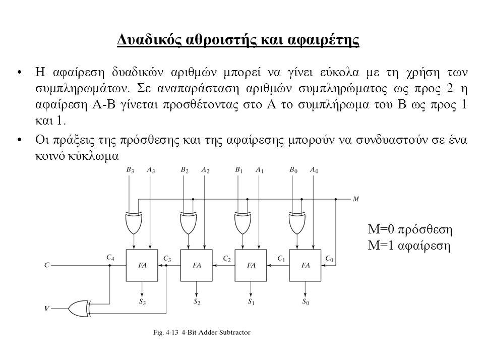 Δυαδικός αθροιστής και αφαιρέτης Η αφαίρεση δυαδικών αριθμών μπορεί να γίνει εύκολα με τη χρήση των συμπληρωμάτων. Σε αναπαράσταση αριθμών συμπληρώματ