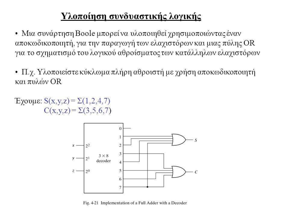 Υλοποίηση συνδυαστικής λογικής Μια συνάρτηση Boole μπορεί να υλοποιηθεί χρησιμοποιώντας έναν αποκωδικοποιητή, για την παραγωγή των ελαχιστόρων και μια