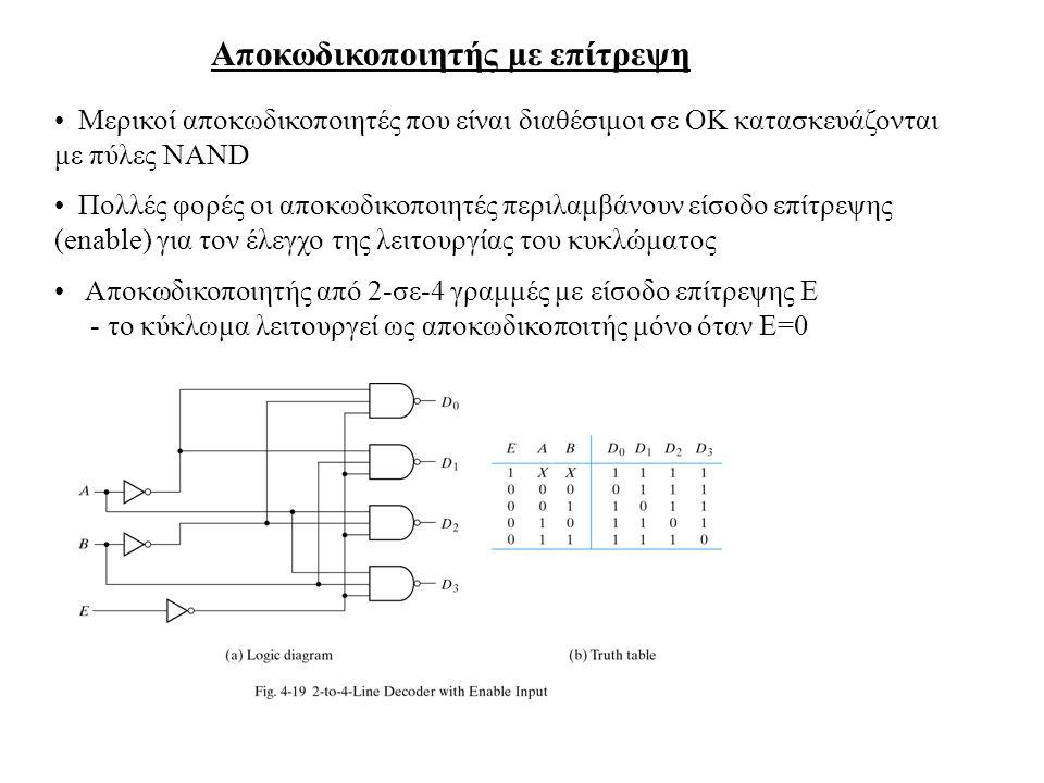 Αποκωδικοποιητής με επίτρεψη Μερικοί αποκωδικοποιητές που είναι διαθέσιμοι σε ΟΚ κατασκευάζονται με πύλες NAND Πολλές φορές οι αποκωδικοποιητές περιλα